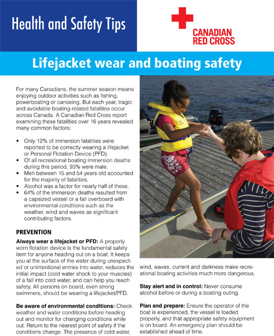 Water-Safety-lifejackets-boating-1